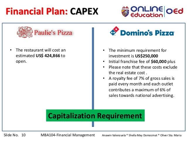 Slide No. 10 MBA104-Financial Management Anawin Valenzuela * Shella May Domocmat * Oliver Sta. Maria Financial Plan: CAPEX...