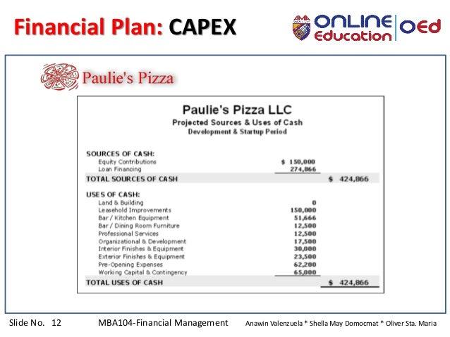 Slide No. 12 MBA104-Financial Management Anawin Valenzuela * Shella May Domocmat * Oliver Sta. Maria Financial Plan: CAPEX
