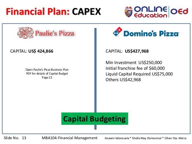 Slide No. 13 MBA104-Financial Management Anawin Valenzuela * Shella May Domocmat * Oliver Sta. Maria Financial Plan: CAPEX...