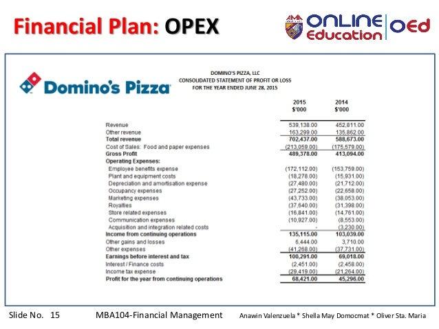 Slide No. 15 MBA104-Financial Management Anawin Valenzuela * Shella May Domocmat * Oliver Sta. Maria Financial Plan: OPEX