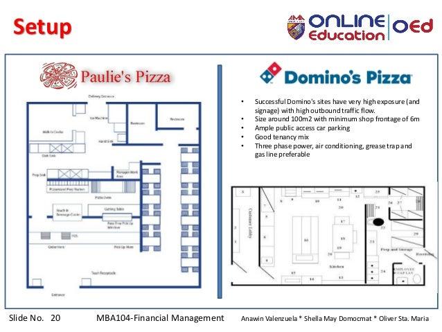 Slide No. 20 MBA104-Financial Management Anawin Valenzuela * Shella May Domocmat * Oliver Sta. Maria Setup • Successful Do...