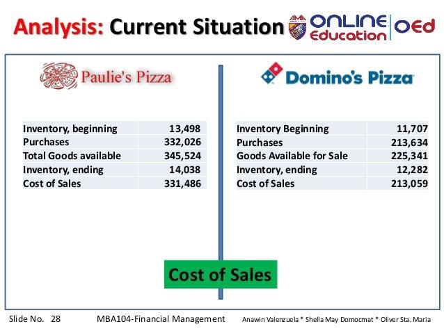 Slide No. 28 MBA104-Financial Management Anawin Valenzuela * Shella May Domocmat * Oliver Sta. Maria Analysis: Current Sit...