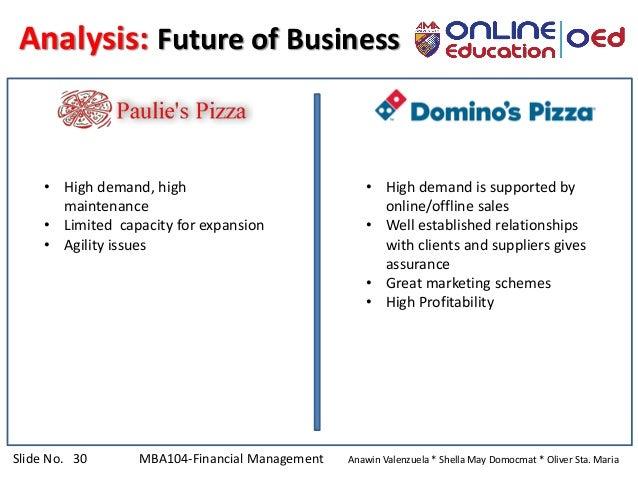 Slide No. 30 MBA104-Financial Management Anawin Valenzuela * Shella May Domocmat * Oliver Sta. Maria Analysis: Future of B...