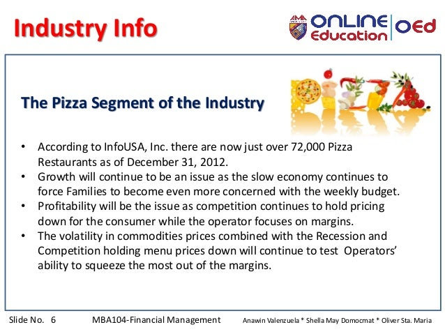 Slide No. 6 MBA104-Financial Management Anawin Valenzuela * Shella May Domocmat * Oliver Sta. Maria The Pizza Segment of t...
