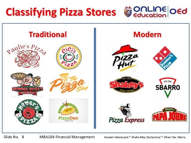 Slide No. 8 MBA104-Financial Management Anawin Valenzuela * Shella May Domocmat * Oliver Sta. Maria Classifying Pizza Stor...