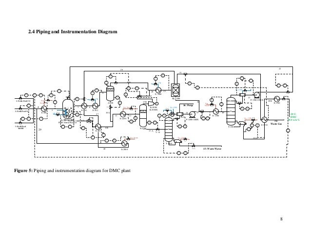 g10 final Potable Water Treatment Diagram  Water Treatment Systems Water Treatment Plant Schematic Wastewater Treatment Plant Structure Diagram