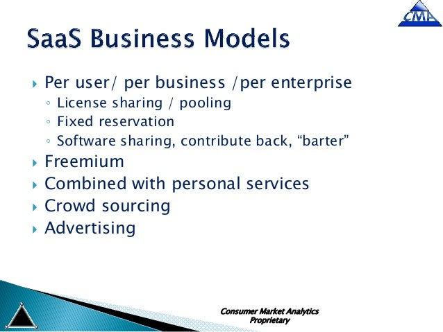 Overview Of Composable Saas Models