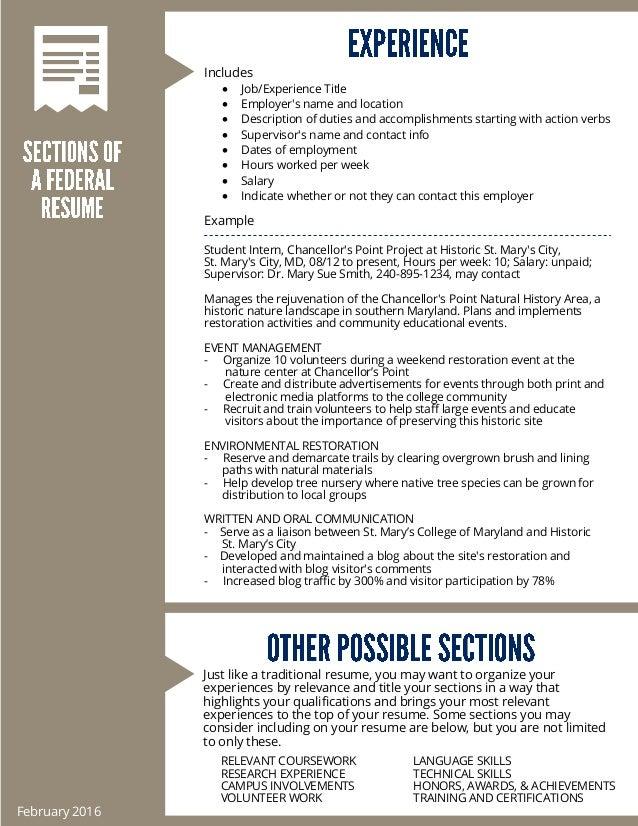 SlideShare  Federal Resume Guide