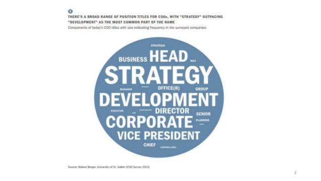 CSO Chief Strategy Officer Summit Hong Kong 2015 Panel Slides