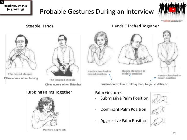 Nonverbal Communication and Body Language 101 Rel_4 0