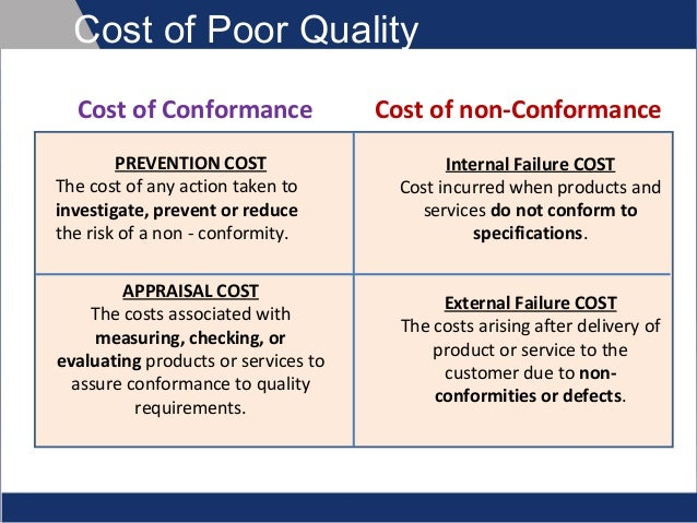 cost-of-poor-quality-lean-conference-2016-10-638 Quality Of Conformance Example on printable certificate, kintana non, generic certificate, aircraft certificate, manufacturer certificate, matrix template api,