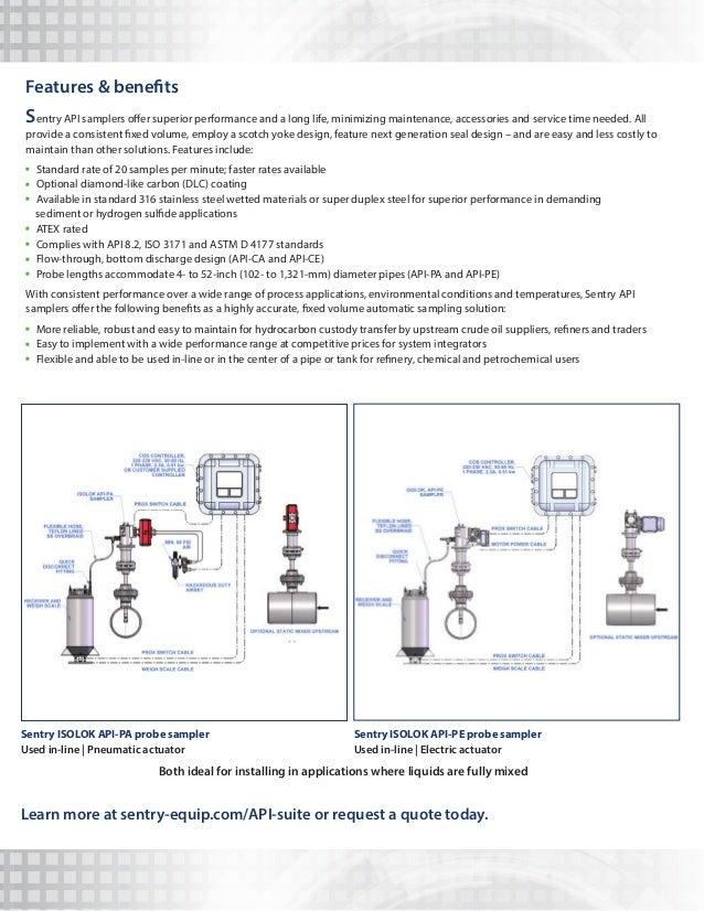 api sampling suite brochure s ls bro 00438 2 2 16 no bleeds. Black Bedroom Furniture Sets. Home Design Ideas