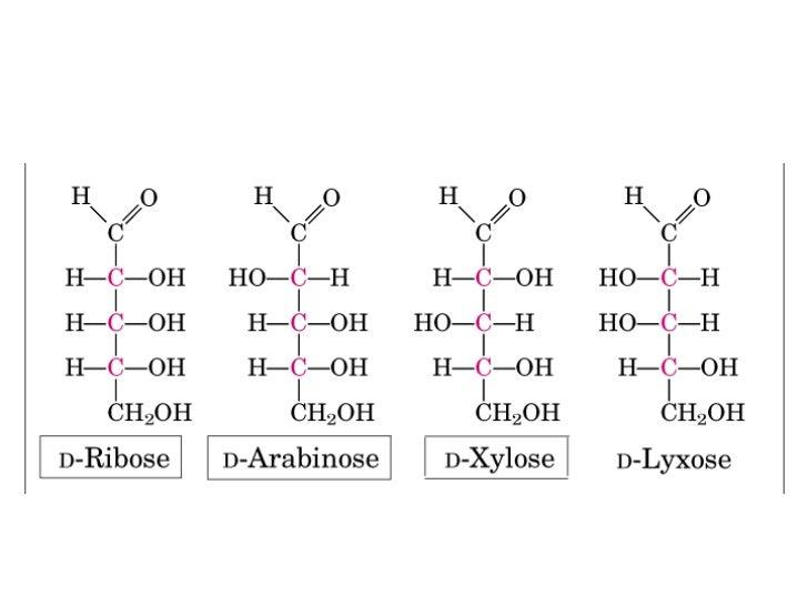 • En los azúcares se considera el     grupo OH del penúltimo carbono(por ser el carbono asimétrico más alejado  del grupo ...