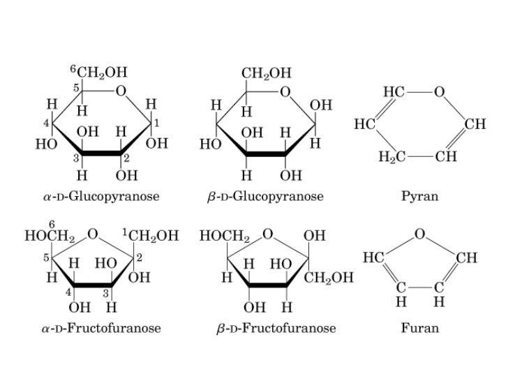 CiclaciónD -glucosa                         Se produce un enlace                         hemiacetal entre el grupo        ...