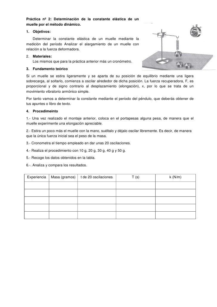 Práctica nº 2: Determinación de la constante elástica de un muelle por el método dinámico.  1. Objetivos:      Determinar ...