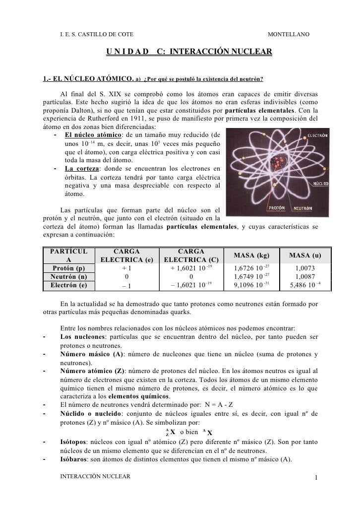 35c2148acac 2º Bachillerato  Interaccion Nuclear. I. E. S. CASTILLO DE COTE ...