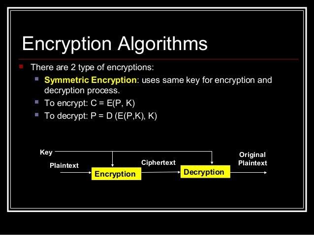 Basic Encryption Decryption Chapter 2