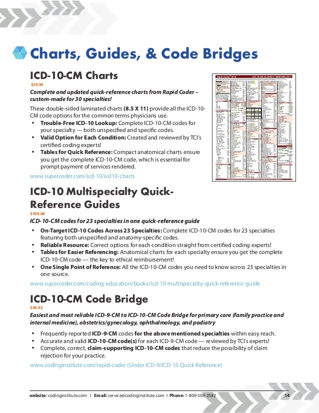 Icd 102015 brochure op02 single 2016 book 9995 7995 14 website codinginstitute fandeluxe Gallery