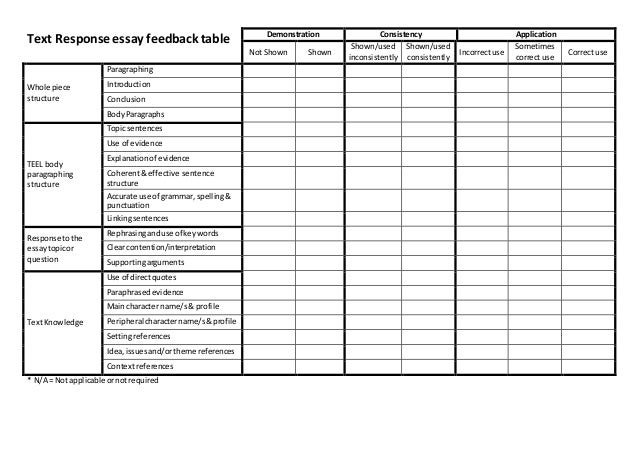 Text Response essay feedback table Demonstration Consistency Application Not Shown Shown Shown/used inconsistently Shown/u...