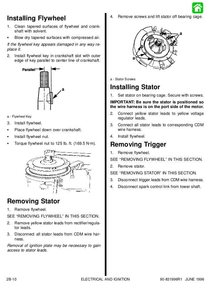2b electrical and ignition electrical and ignition 2b 9 12
