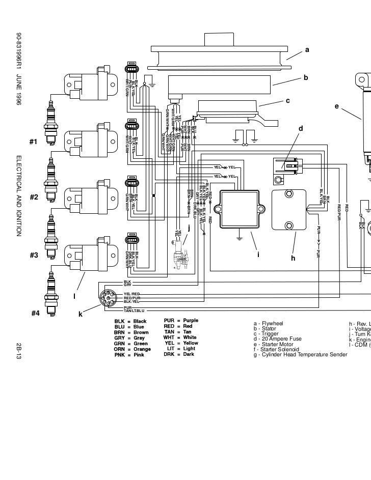 ignition wiring diagram 120 sport jet complete wiring diagrams \u2022 mercury 50 hp wiring diagram 2b electrical and ignition rh slideshare net mercury ignition switch wiring diagram mercury ignition switch wiring diagram
