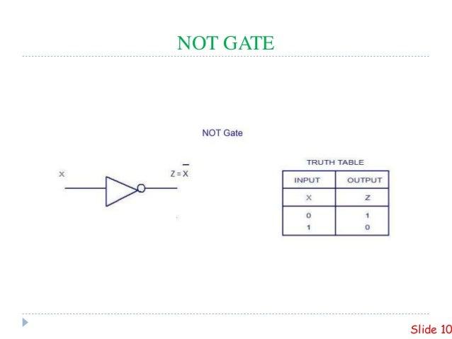 2 bit alu haswell block diagram