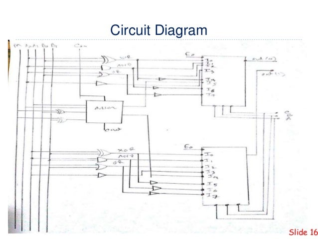 2 Bit Alu Logic Diagram - Wiring Diagram Data Schema  Bit Alu Logic Diagram on arm architecture block diagram, 1 bit alu circuit diagram, alu block diagram, 4-bit adder diagram,