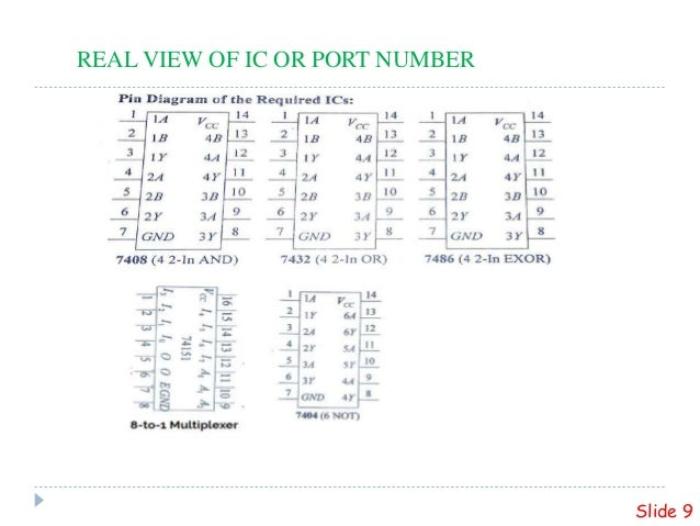 real view of ic or port number slide 9