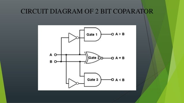 2 bit comparator (digital electronics) 3-Bit Comparator Truth Table