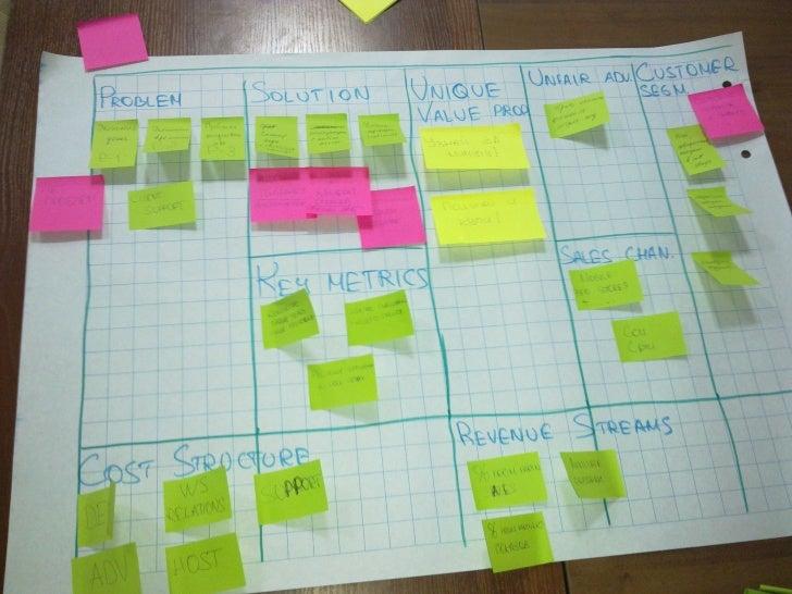 Checklist examples • Logisrcs                                  • Definiron of Done      –   Iteraron Pla...