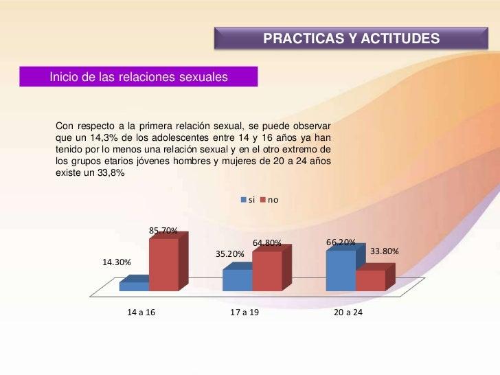 PRACTICAS Y ACTITUDESInicio de las relaciones sexuales Con respecto a la primera relación sexual, se puede observar que un...