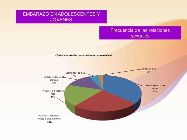 EMBARAZO EN ADOLESCENTES Y         JOVENES                                                            Frecuencia de las re...