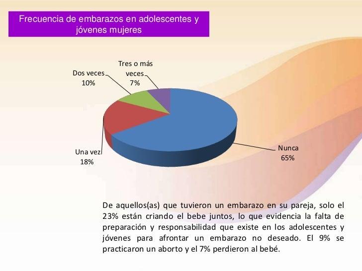 Frecuencia de embarazos en adolescentes y             jóvenes mujeres                          Tres o más            Dos v...