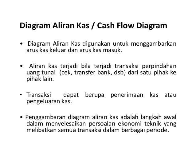 2 bunga majemuk diagram aliran kas ccuart Gallery