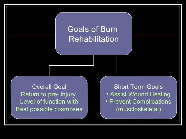Goals of Burn                 Rehabilitation      Overall Goal            Short Term Goals Return to pre- injury     • Ass...