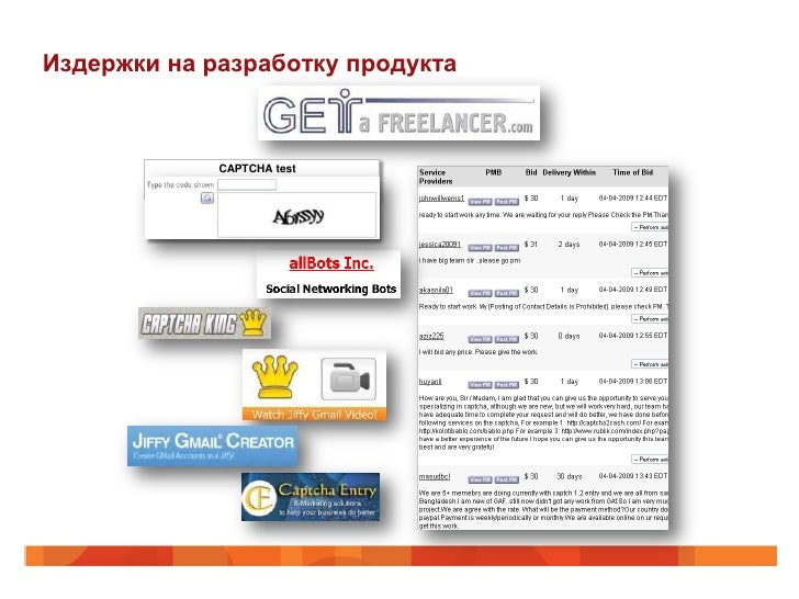 Издержки на разработку продукта             CAPTCHA test