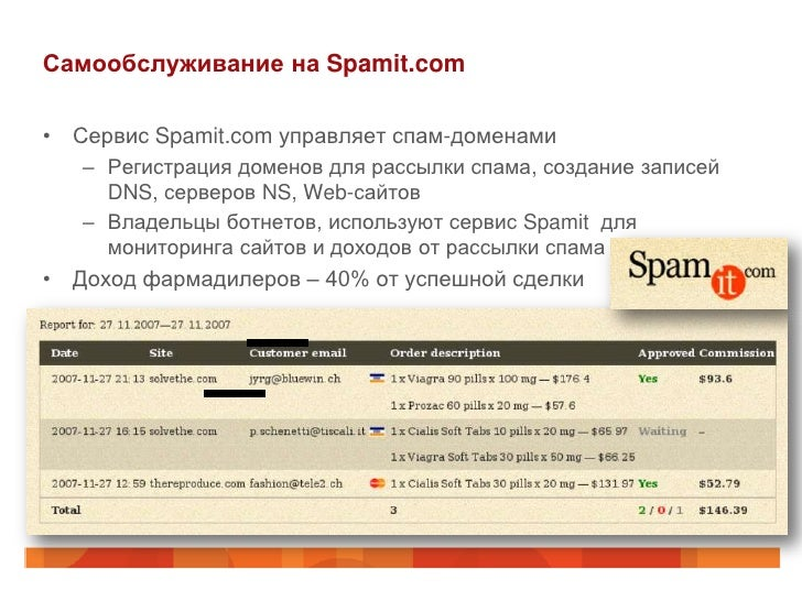 Российский GlavMed связан с Spamit.com    GlavMed is a BEST way to convert your pharmacy traffic into real money. Forget  ...