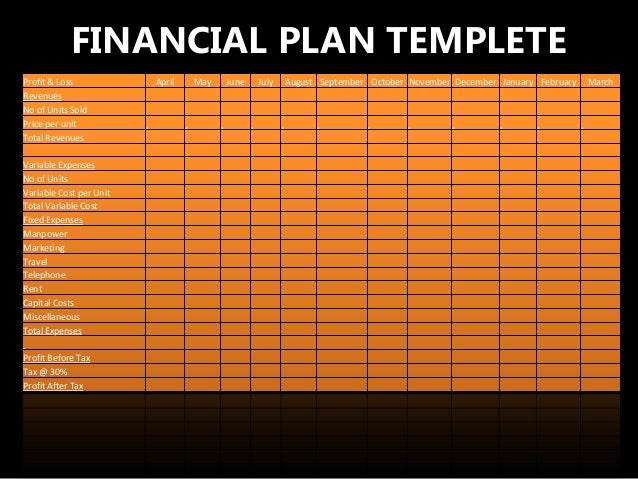 How To Design A Business Plan A Basic Template