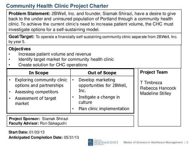 Community Clinic Business Plan
