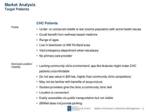 medical practice business plan example