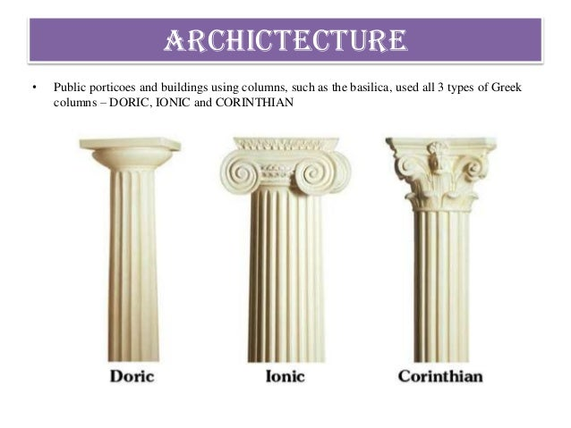 Types Of Roman Columns : C foreign influences in pompeii art architecture