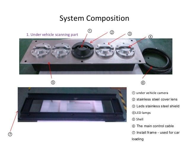 Under vehicle scanning system- Embedded typekelly Slide 3