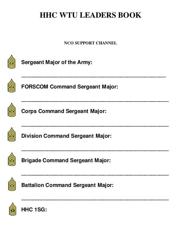 army nco lead by example Mirrors development of oer with modification by army leaders informed by: leads by example rated nco performs above the required army standards and.