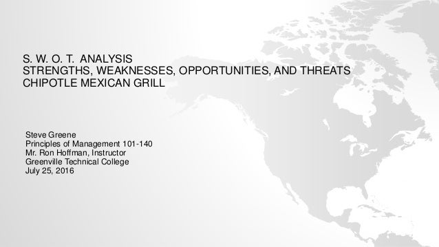 chipotle swot
