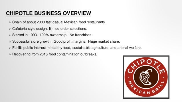 chipotle mexican grill mission strategy Chipotle marketing plan chain behind the market leader chipotle mexican grill strategy chipotle burrito charges at a premium price and will.