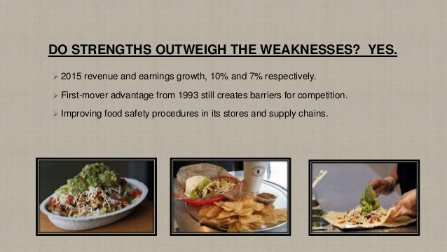 swot chipotle The year 2017 has started on a positive note for chipotle mexican grill the company reported a nearly 15% increase in same store sales for december 2016 , indicating that it is finally seeing some positive traction after reeling under the e coli food scandal for more than a year.