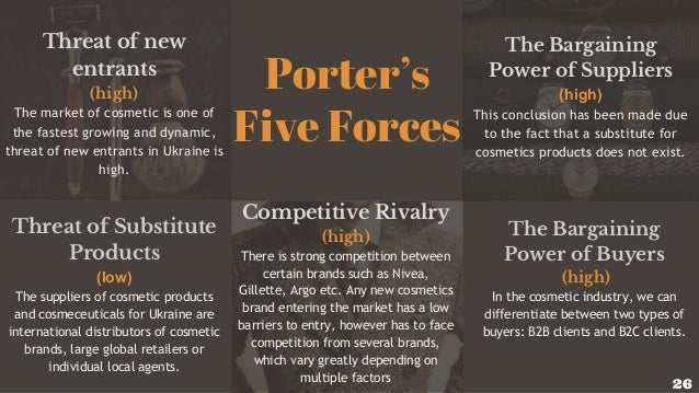 The 5 stages of porter and