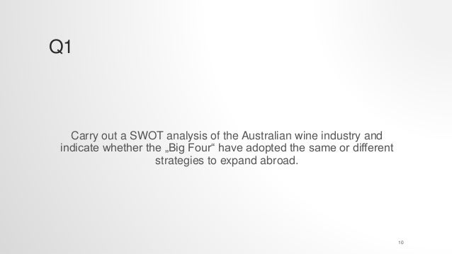 swot analysis for sime darby Swot analysis of sime darby company in indonesia, malaysia 1975 words   8 pages company background almost 200 years ago, pioneering english planters established.