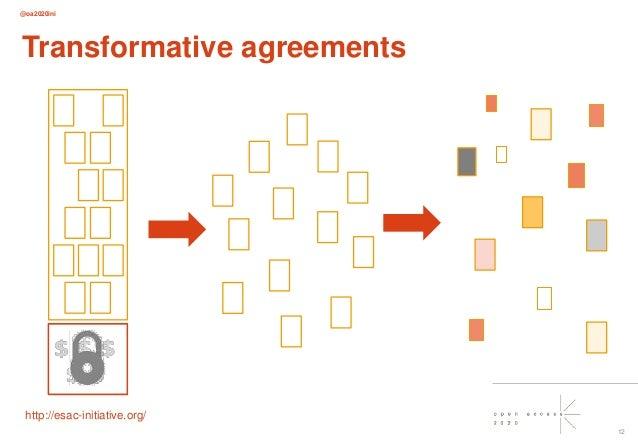 @oa2020ini 12 Transformative agreements http://esac-initiative.org/