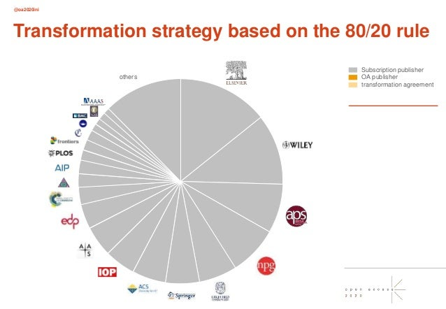 @oa2020ini Transformation strategy based on the 80/20 rule others Subscription publisher OA publisher transformation agree...